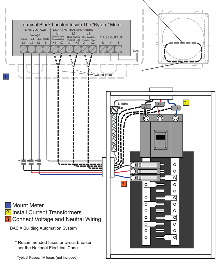 3 Phase 4 Wire Energy Meter Connection Diagram Wiring Diagrams – 3 Phase 4 Wire Diagram