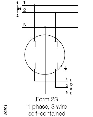 form 2s meter wiring diagram form image wiring diagram elster a3tl 1c4129 byram labs product info on form 2s meter wiring diagram