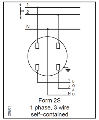 Wiring Diagrams Three Phase Transformers on 3 phase motor winding diagrams