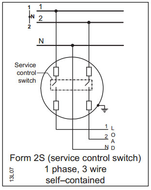 form 2s meter wiring diagram  form  free engine image for